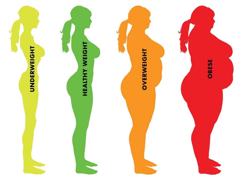 ومن طرق منع زيادة الوزن بعد التَّكميم